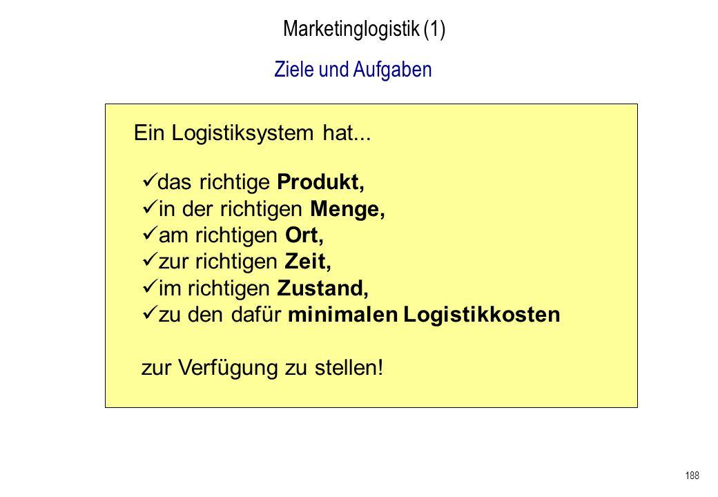188 Marketinglogistik (1) Ein Logistiksystem hat... das richtige Produkt, in der richtigen Menge, am richtigen Ort, zur richtigen Zeit, im richtigen Z