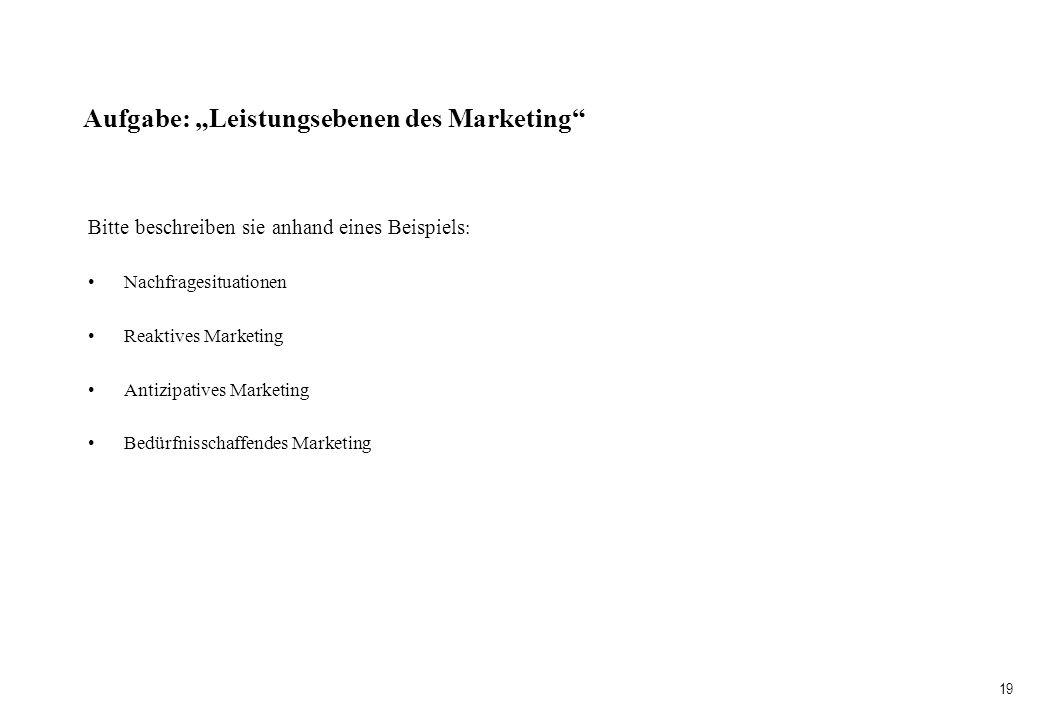 19 Aufgabe: Leistungsebenen des Marketing Bitte beschreiben sie anhand eines Beispiels : Nachfragesituationen Reaktives Marketing Antizipatives Market