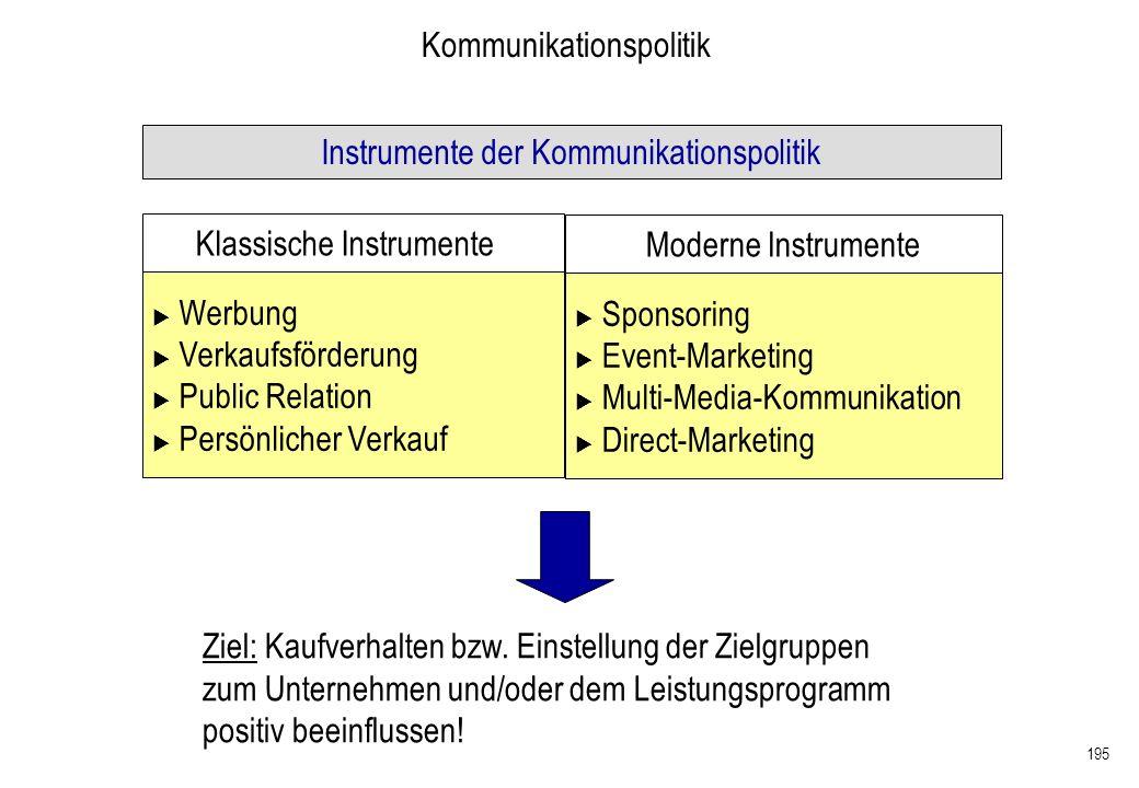 195 Kommunikationspolitik Instrumente der Kommunikationspolitik Klassische Instrumente Moderne Instrumente Werbung Verkaufsförderung Public Relation P