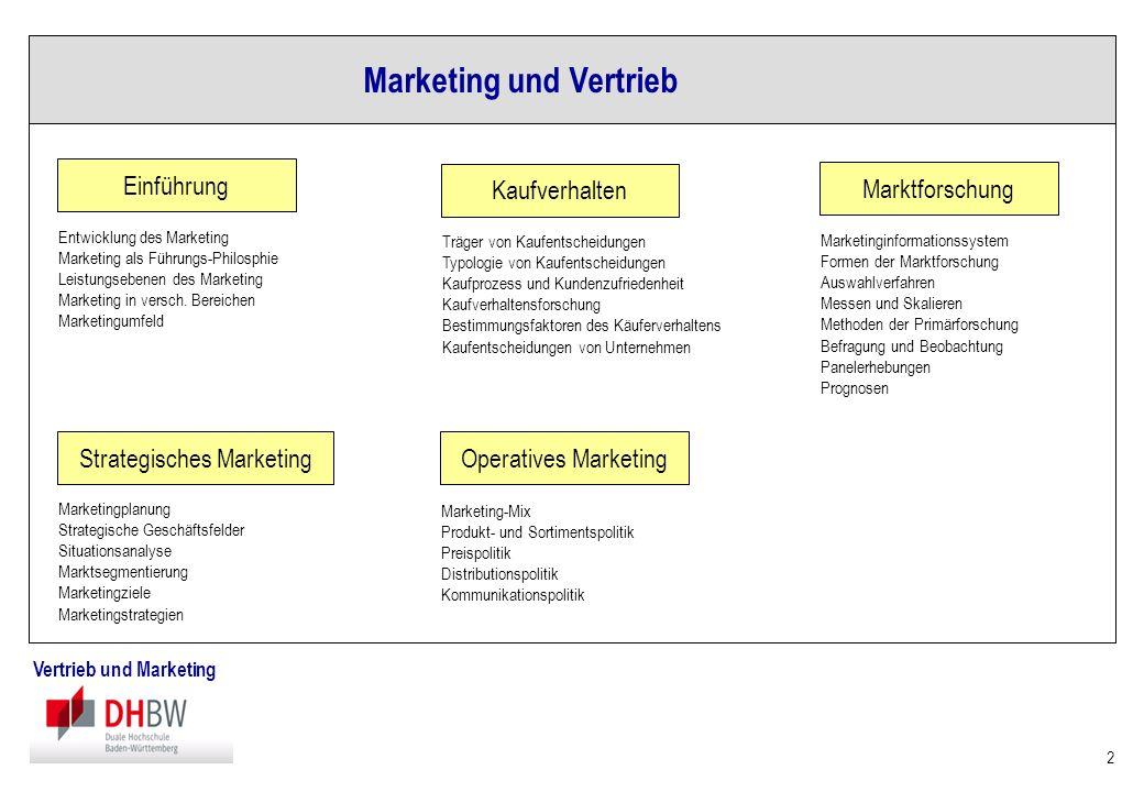 103 Marktfeld-Strategien (3) Produktentwicklung Produktinnovation / Produktdifferenzierung / Me-too Ziel: Sicherung des Unternehmenswachstums durch neue Produkte/Leistungen in bestehenden Märkten Diversifikation Ausbrechen aus traditionellen Tätigkeitsfeldern: a) horizontal (PKW-Hersteller nimmt Leicht-LKWs ins Produktprogramm auf) b) vertikal (PKW-Hersteller kauft Autohandelsbetrieb auf) c) lateral (Automobilhersteller investiert in Raumfahrt) Ziel: Risikostreuung Steigerung des Wachstums