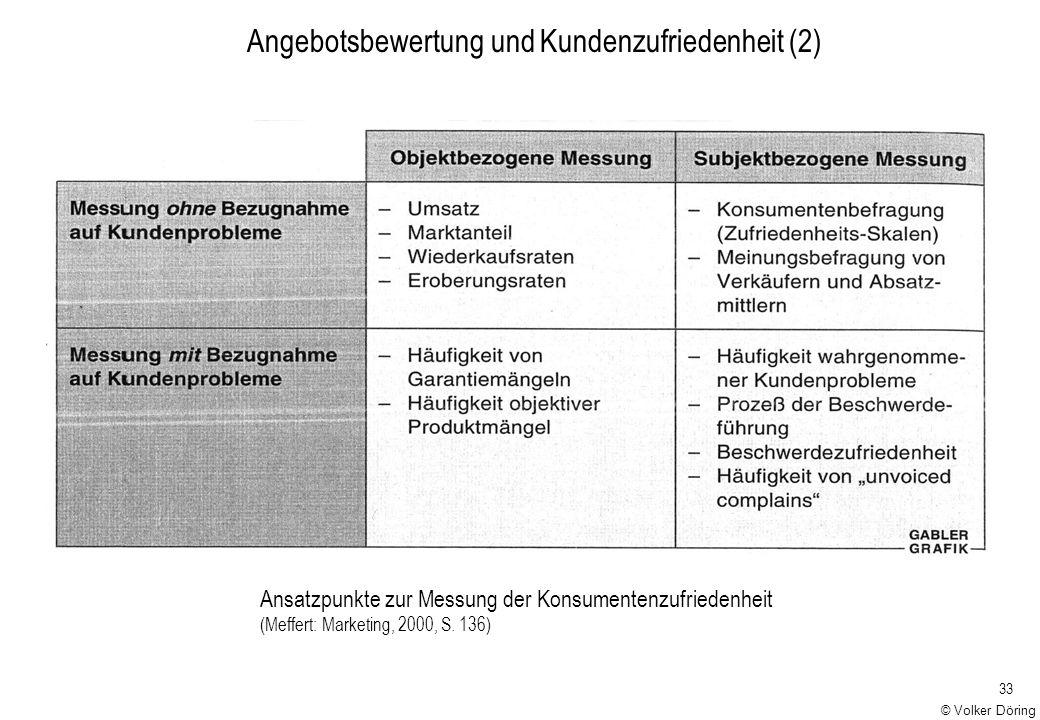 33 Angebotsbewertung und Kundenzufriedenheit (2) Ansatzpunkte zur Messung der Konsumentenzufriedenheit (Meffert: Marketing, 2000, S. 136) © Volker Dör