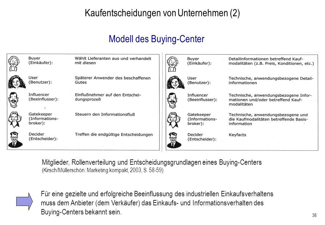 38 Kaufentscheidungen von Unternehmen (2) Modell des Buying-Center Mitglieder, Rollenverteilung und Entscheidungsgrundlagen eines Buying-Centers (Kirs