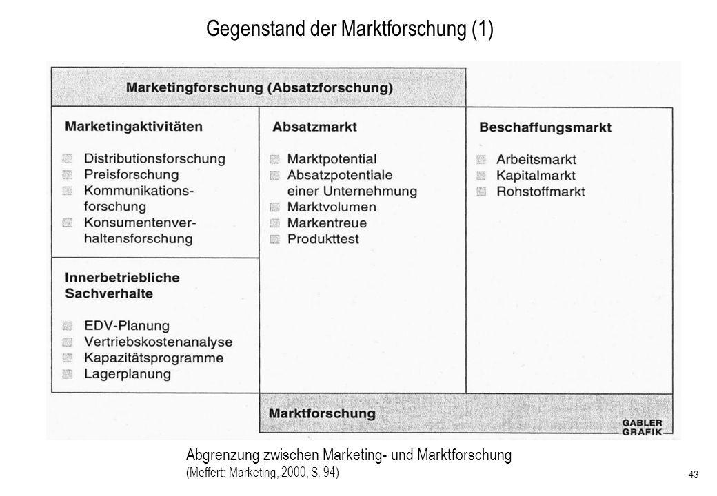 43 Abgrenzung zwischen Marketing- und Marktforschung (Meffert: Marketing, 2000, S. 94) Gegenstand der Marktforschung (1)