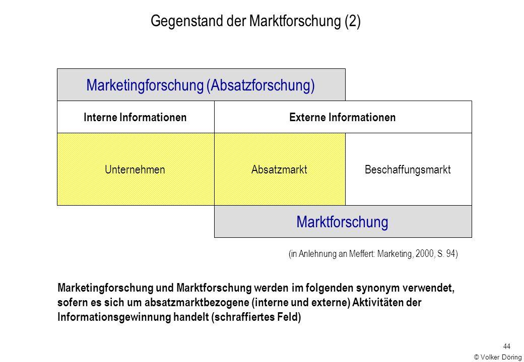 44 Gegenstand der Marktforschung (2) Marketingforschung und Marktforschung werden im folgenden synonym verwendet, sofern es sich um absatzmarktbezogen