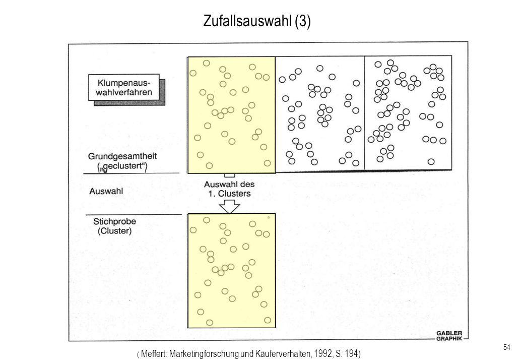 54 Zufallsauswahl (3) ( Meffert: Marketingforschung und Käuferverhalten, 1992, S. 194)