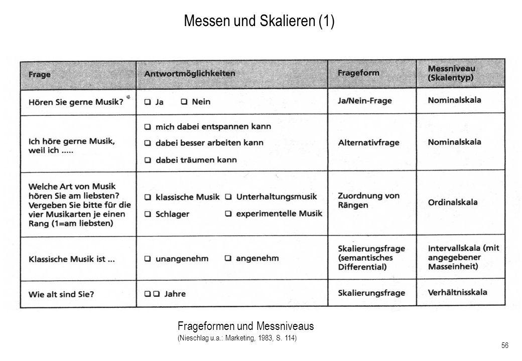56 Messen und Skalieren (1) Frageformen und Messniveaus (Nieschlag u.a.: Marketing, 1983, S. 114)