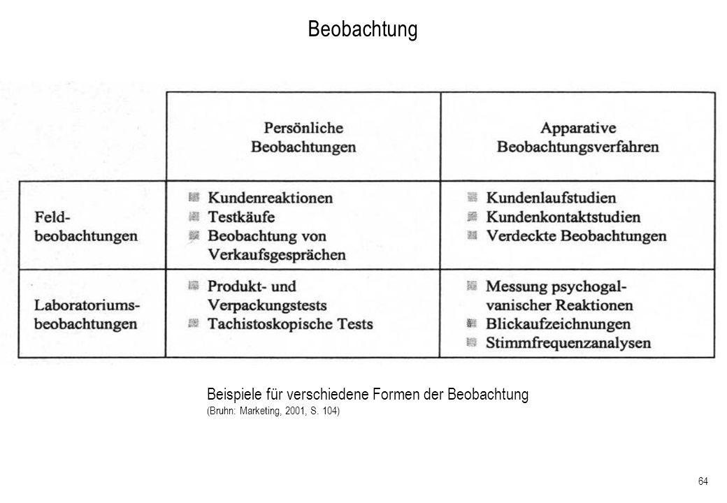 64 Beobachtung Beispiele für verschiedene Formen der Beobachtung (Bruhn: Marketing, 2001, S. 104)