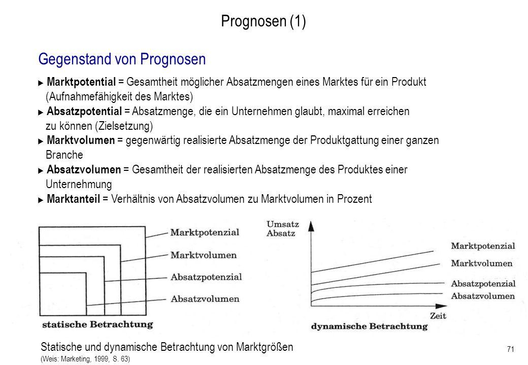 71 Prognosen (1) Gegenstand von Prognosen Marktpotential = Gesamtheit möglicher Absatzmengen eines Marktes für ein Produkt (Aufnahmefähigkeit des Mark