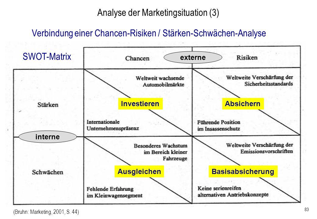 83 Analyse der Marketingsituation (3) InvestierenAbsichern AusgleichenBasisabsicherung externe interne Verbindung einer Chancen-Risiken / Stärken-Schw