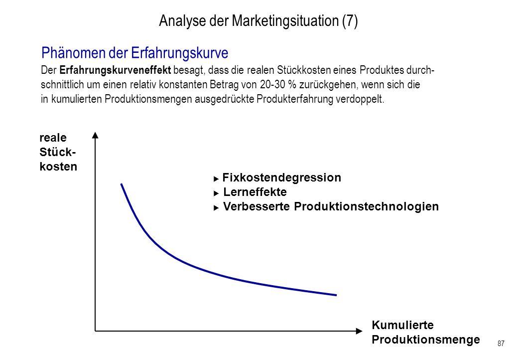 87 Analyse der Marketingsituation (7) Phänomen der Erfahrungskurve Der Erfahrungskurveneffekt besagt, dass die realen Stückkosten eines Produktes durc
