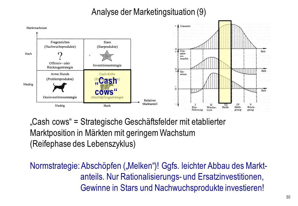 89 Analyse der Marketingsituation (9) Cash cows = Strategische Geschäftsfelder mit etablierter Marktposition in Märkten mit geringem Wachstum (Reifeph