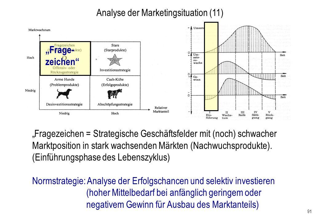 91 Analyse der Marketingsituation (11) Fragezeichen = Strategische Geschäftsfelder mit (noch) schwacher Marktposition in stark wachsenden Märkten (Nac