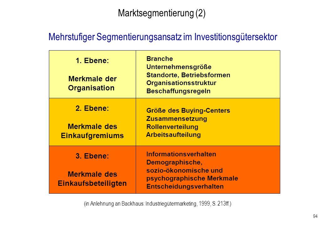 94 Marktsegmentierung (2) (in Anlehnung an Backhaus: Industriegütermarketing, 1999, S. 213ff.) Mehrstufiger Segmentierungsansatz im Investitionsgüters