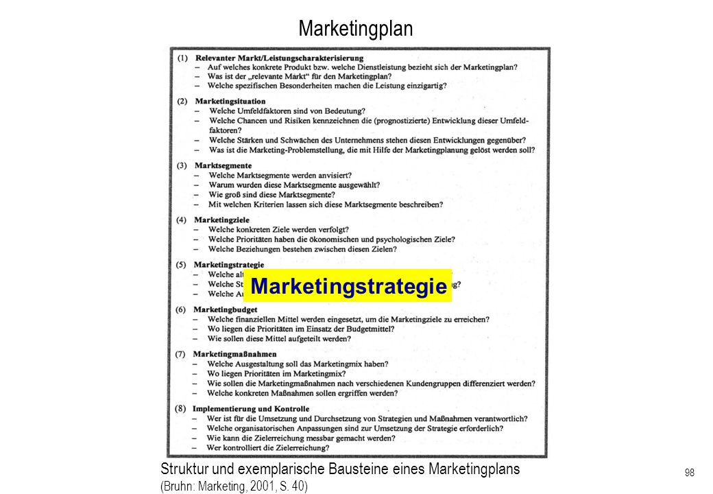 98 Marketingplan Struktur und exemplarische Bausteine eines Marketingplans (Bruhn: Marketing, 2001, S. 40) Marketingstrategie