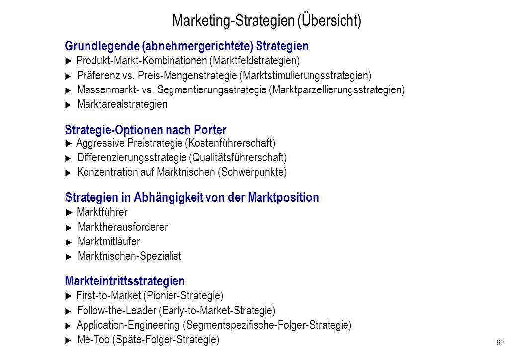 99 Marketing-Strategien (Übersicht) Grundlegende (abnehmergerichtete) Strategien Produkt-Markt-Kombinationen (Marktfeldstrategien) Präferenz vs. Preis