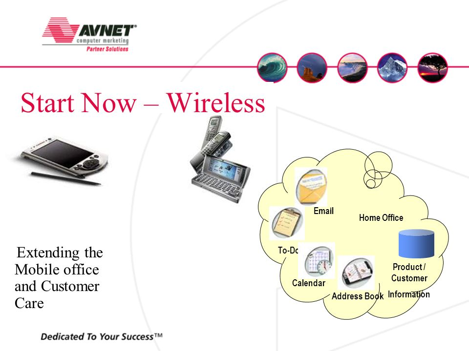 Start Now – Wireless To-Do Email Calendar Address Book Home Office Product / Customer Information Extending the Mobile office and Customer Care