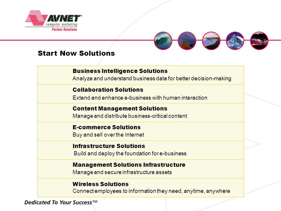 Start Now – Business Intelligence Datenextraktion aus verschiedenen Quellen
