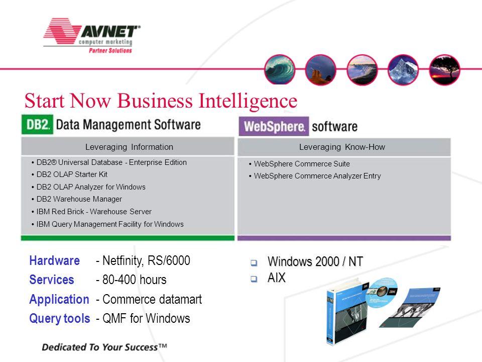Start Now Management –Windows NT, 2000 –IBM AIX DB 2 NIVERSAL U DATABASE IBM Content Manager CommonStore for Lotus Domino Leveraging Information IBM Tivoli Storage Manager Tivoli Intrusion Manager Managing & Securing