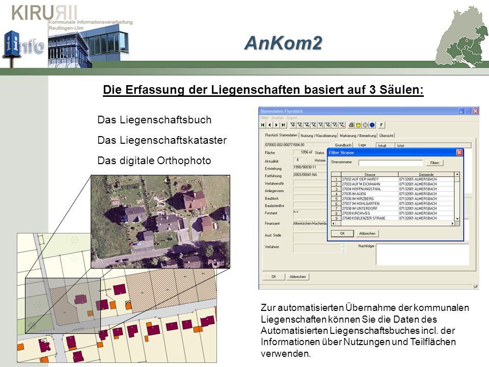 Die Erfassung der Liegenschaften basiert auf 3 Säulen: Das digitale Orthophoto Das Liegenschaftskataster Das Liegenschaftsbuch AnKom2 Zur automatisier