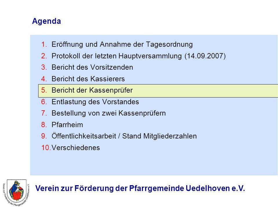 Verein zur Förderung der Pfarrgemeinde Uedelhoven e.V. Agenda 1.Eröffnung und Annahme der Tagesordnung 2.Protokoll der letzten Hauptversammlung (14.09