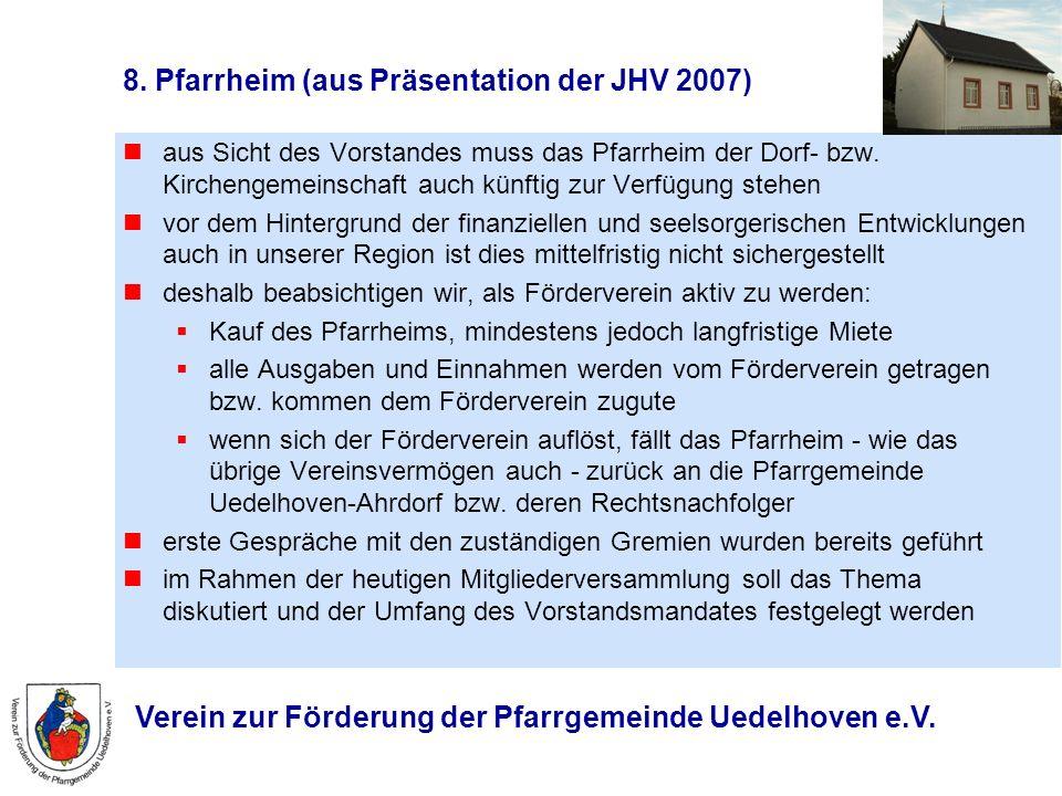 Verein zur Förderung der Pfarrgemeinde Uedelhoven e.V. 8. Pfarrheim (aus Präsentation der JHV 2007) aus Sicht des Vorstandes muss das Pfarrheim der Do