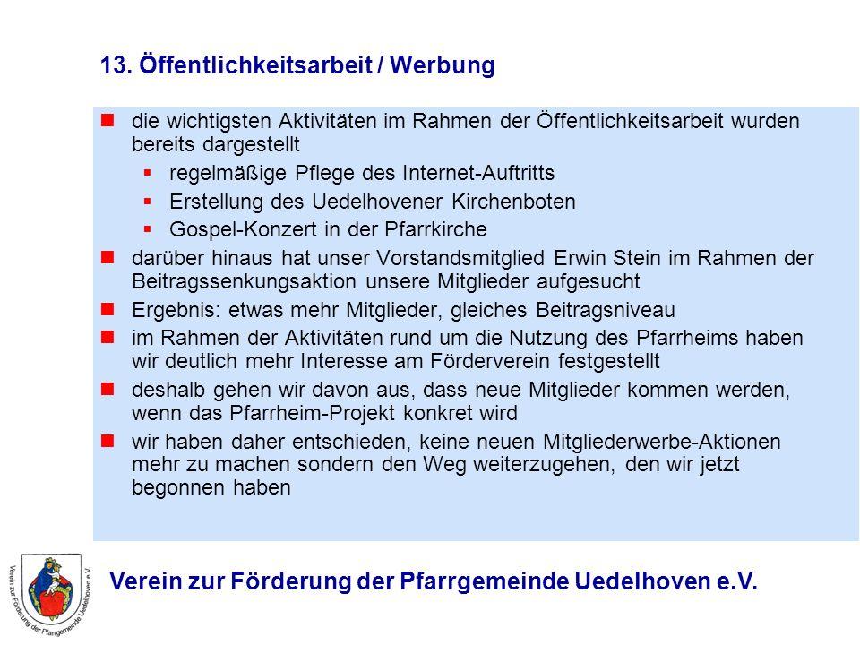 Verein zur Förderung der Pfarrgemeinde Uedelhoven e.V. 13. Öffentlichkeitsarbeit / Werbung die wichtigsten Aktivitäten im Rahmen der Öffentlichkeitsar