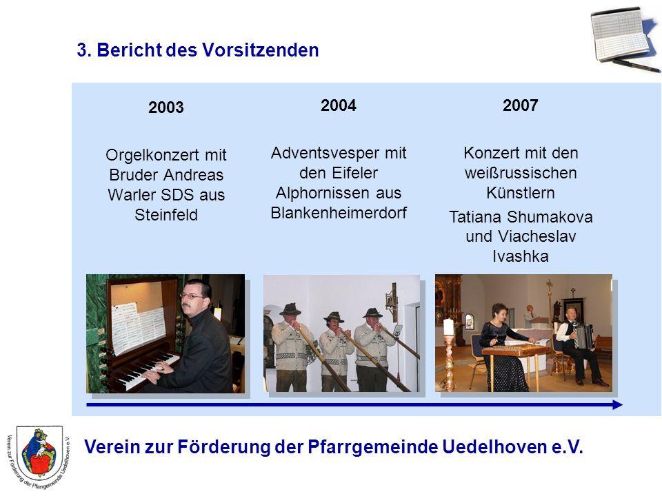 Verein zur Förderung der Pfarrgemeinde Uedelhoven e.V. 3. Bericht des Vorsitzenden 2003 Orgelkonzert mit Bruder Andreas Warler SDS aus Steinfeld 2004