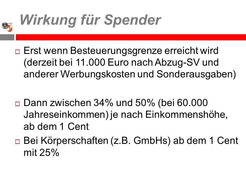 Wirkung für Spender Erst wenn Besteuerungsgrenze erreicht wird (derzeit bei 11.000 Euro nach Abzug-SV und anderer Werbungskosten und Sonderausgaben) D