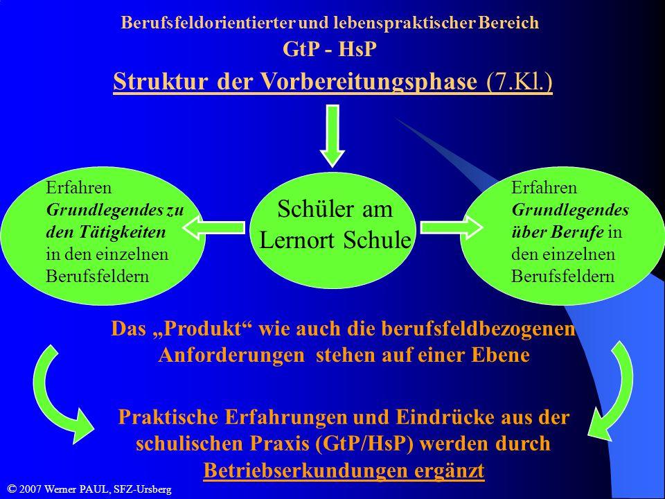 Berufsfeldorientierter und lebenspraktischer Bereich GtP - HsP Struktur der Vorbereitungsphase (7.Kl.) Erfahren Grundlegendes zu den Tätigkeiten in de