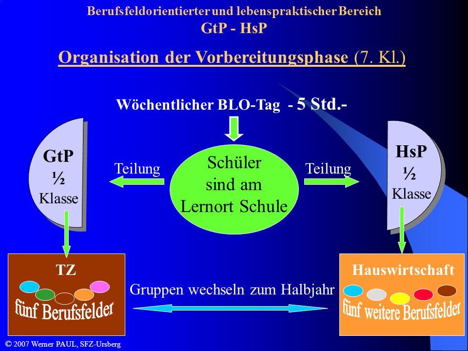 Berufsfeldorientierter und lebenspraktischer Bereich GtP - HsP Organisation der Vorbereitungsphase (7. Kl.) Wöchentlicher BLO-Tag - 5 Std.- Schüler si