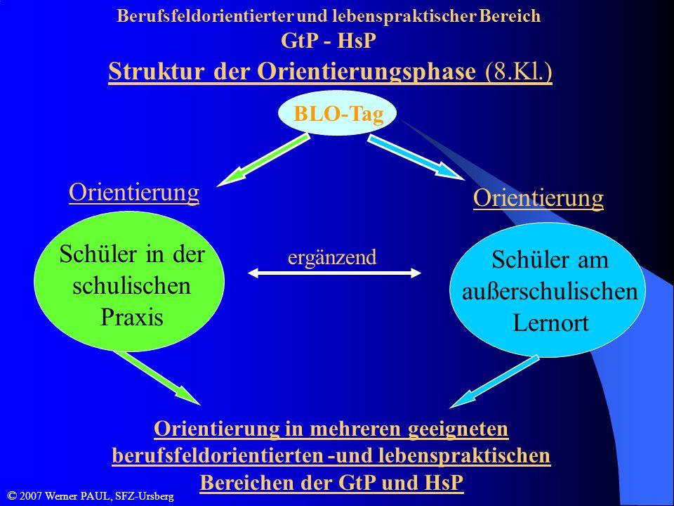 Berufsfeldorientierter und lebenspraktischer Bereich GtP - HsP Struktur der Orientierungsphase (8.Kl.) Schüler am außerschulischen Lernort Orientierun