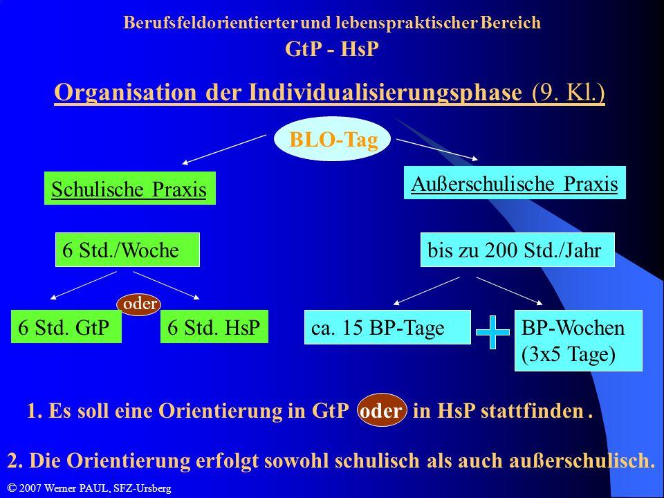 Berufsfeldorientierter und lebenspraktischer Bereich GtP - HsP Organisation der Individualisierungsphase (9. Kl.) 1. Es soll eine Orientierung in GtP