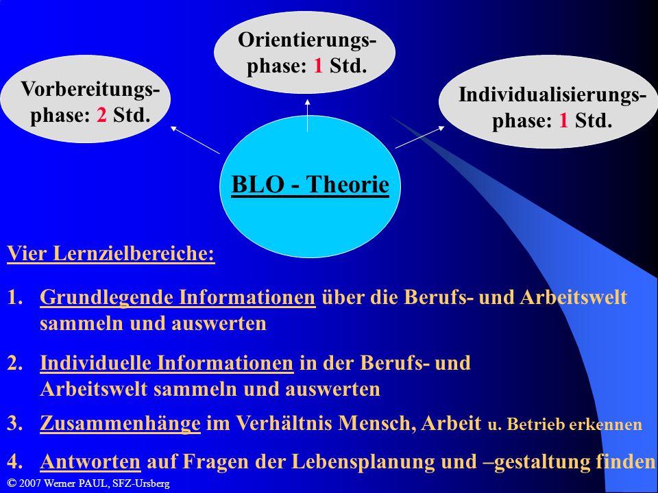 BLO - Theorie Vier Lernzielbereiche: 1.Grundlegende Informationen über die Berufs- und Arbeitswelt sammeln und auswerten 2.Individuelle Informationen