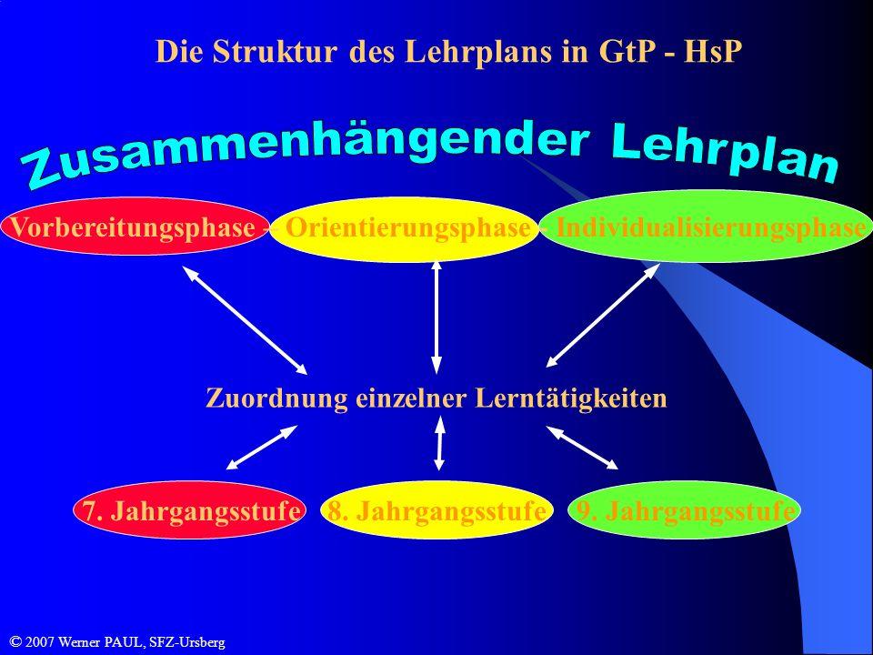 Die Struktur des Lehrplans in GtP - HsP 7. Jahrgangsstufe9. Jahrgangsstufe8. Jahrgangsstufe Vorbereitungsphase – Orientierungsphase - Individualisieru