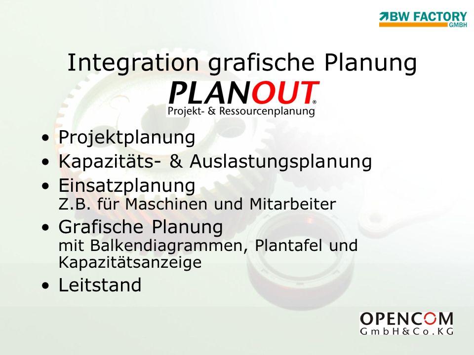Integration grafische Planung Projektplanung Kapazitäts- & Auslastungsplanung Einsatzplanung Z.B. für Maschinen und Mitarbeiter Grafische Planung mit