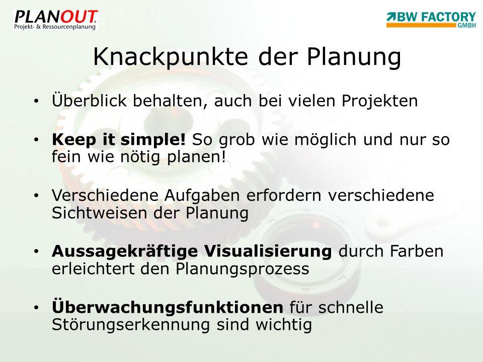 Knackpunkte der Planung Überblick behalten, auch bei vielen Projekten Keep it simple! So grob wie möglich und nur so fein wie nötig planen! Verschiede