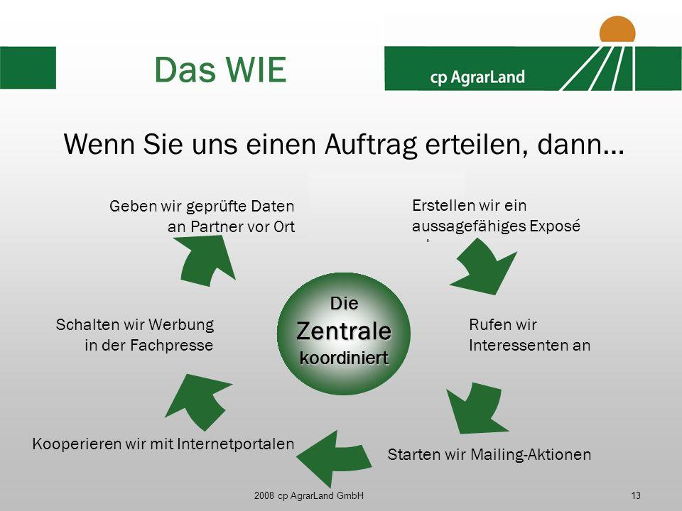 2008 cp AgrarLand GmbH13 Das WIE Erstellen wir ein Expose Rufen wir Interessenten an Starten wir Mailing- Aktionen Kooperieren wir mit Internetportale