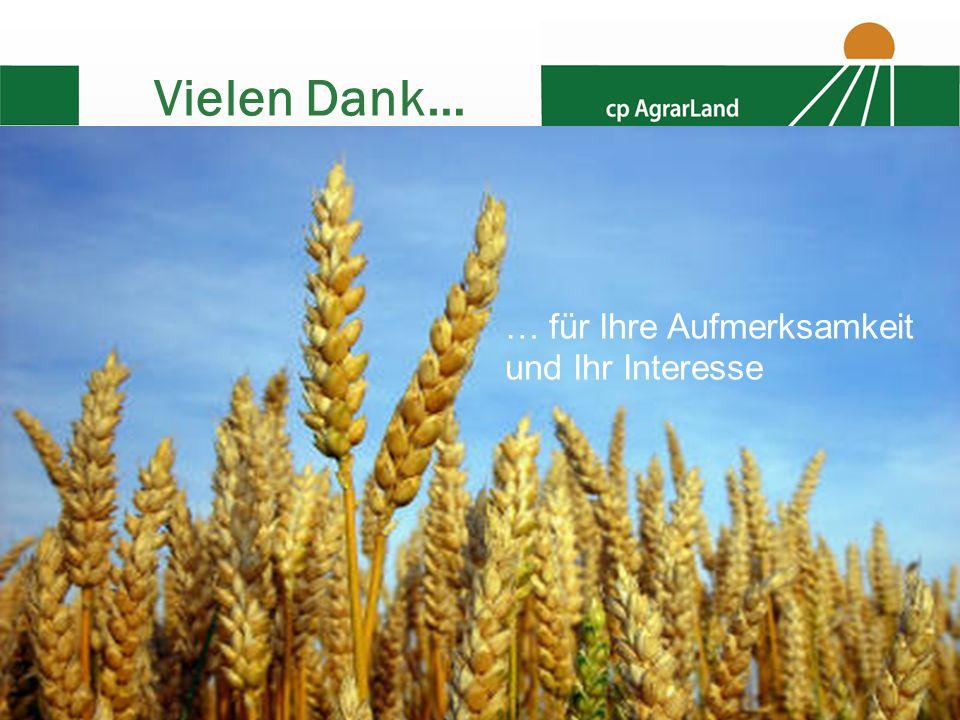 2008 cp AgrarLand GmbH15 Vielen Dank… … für Ihre Aufmerksamkeit und Ihr Interesse