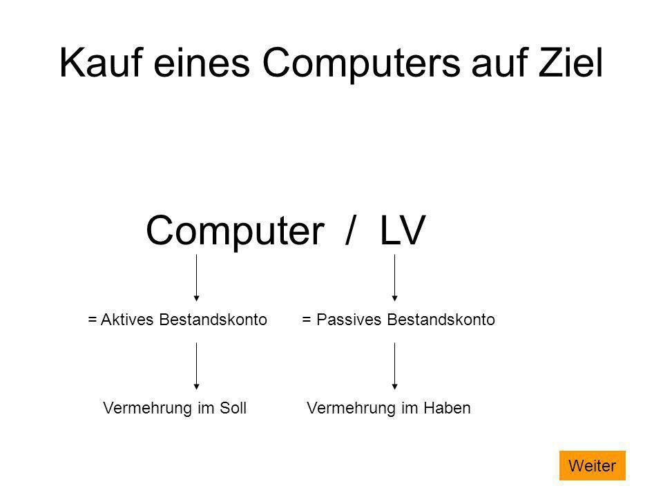 Kauf eines Computers auf Ziel Computer / LV = Aktives Bestandskonto= Passives Bestandskonto Vermehrung im SollVermehrung im Haben