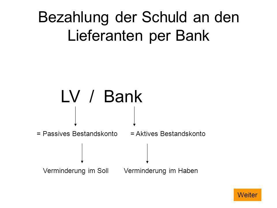 Bezahlung der Schuld an den Lieferanten per Bank LV / Bank = Passives Bestandskonto= Aktives Bestandskonto Verminderung im SollVerminderung im Haben