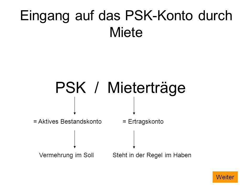Eingang auf das PSK-Konto durch Miete PSK / Mieterträge = Aktives Bestandskonto= Ertragskonto Vermehrung im SollSteht in der Regel im Haben