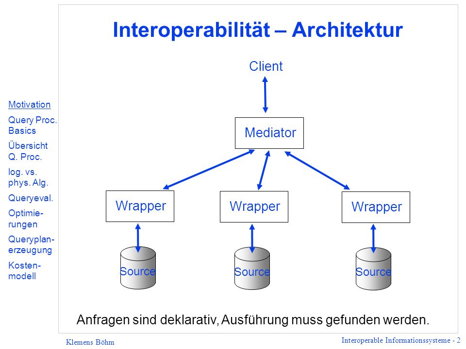 Interoperable Informationssysteme - 2 Klemens Böhm Interoperabilität – Architektur Wrapper Source Mediator Wrapper Source Client Wrapper Source Anfragen sind deklarativ, Ausführung muss gefunden werden.