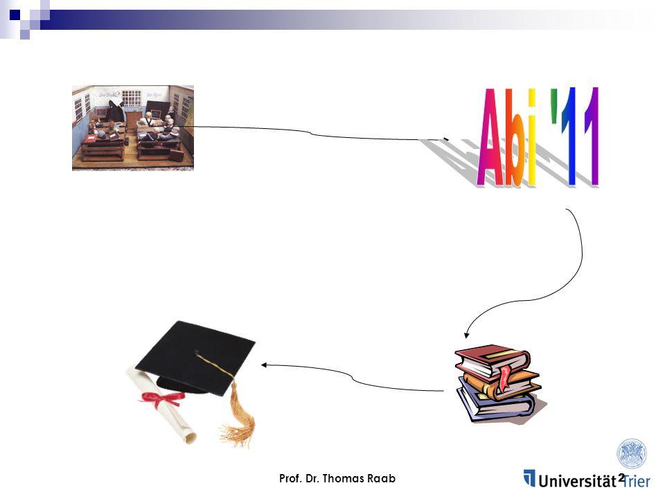 Prof. Dr. Thomas Raab2 Abi-Tag 11.09.2008
