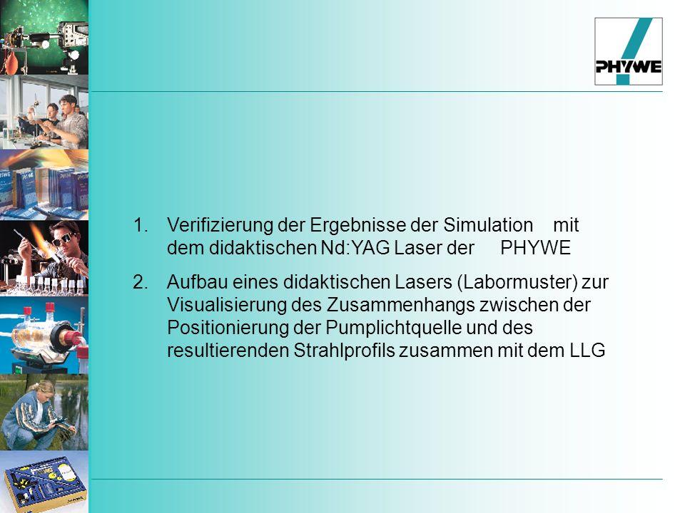 1.Verifizierung der Ergebnisse der Simulation mit dem didaktischen Nd:YAG Laser der PHYWE 2.Aufbau eines didaktischen Lasers (Labormuster) zur Visualisierung des Zusammenhangs zwischen der Positionierung der Pumplichtquelle und des resultierenden Strahlprofils zusammen mit dem LLG