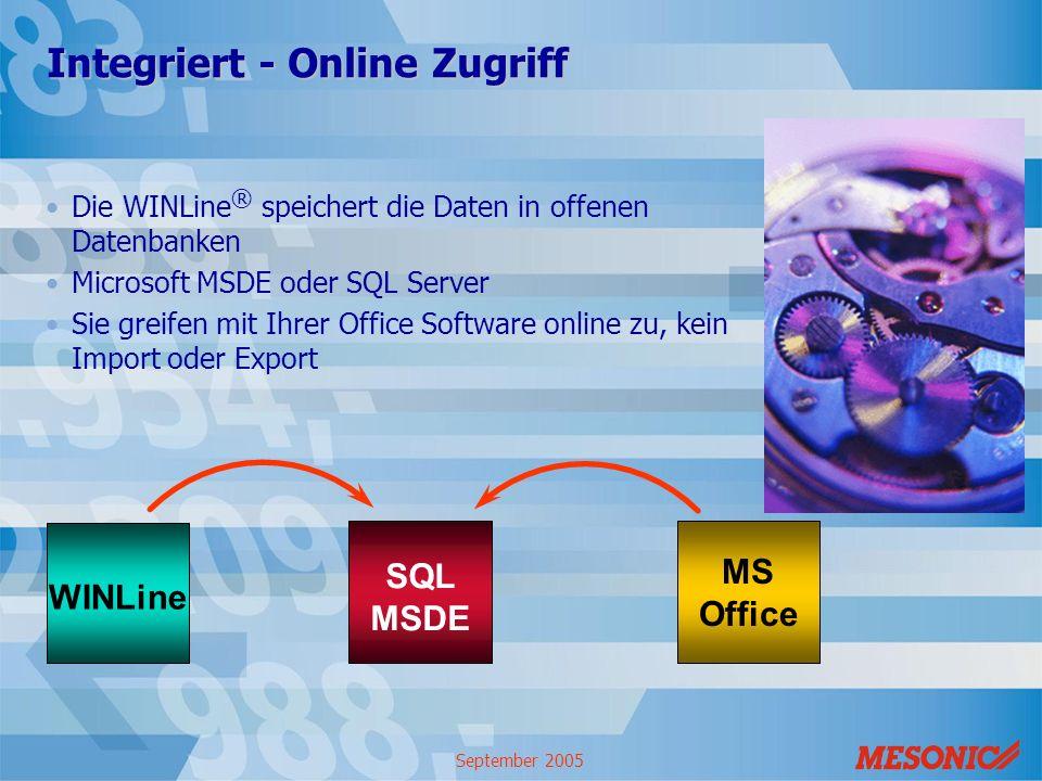 September 2005 Integriert - Online Zugriff Die WINLine ® speichert die Daten in offenen Datenbanken Microsoft MSDE oder SQL Server Sie greifen mit Ihr