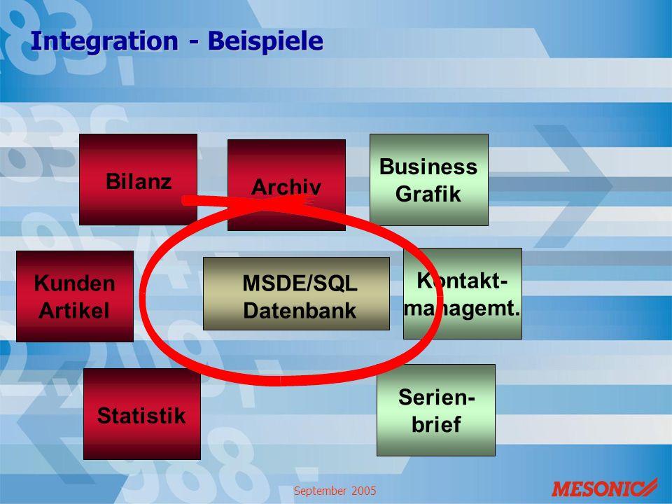 September 2005 Bilanz Business Grafik Kunden Artikel Kontakt- managemt. Statistik Serien- brief MSDE/SQL Datenbank Integration - Beispiele Archiv