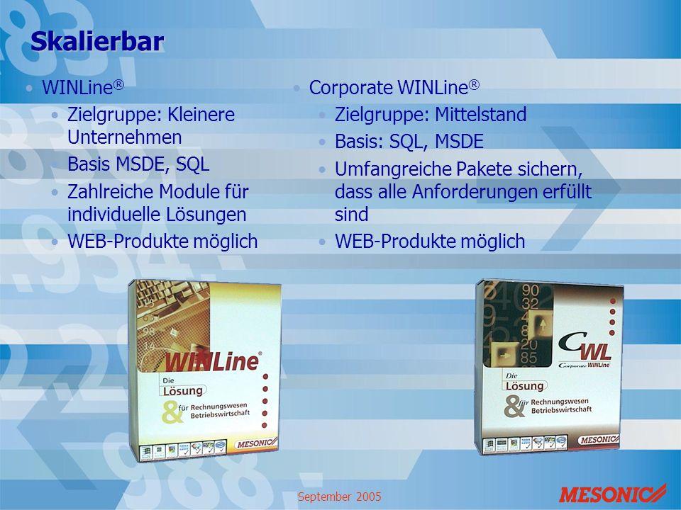 September 2005 Skalierbar WINLine ® Zielgruppe: Kleinere Unternehmen Basis MSDE, SQL Zahlreiche Module für individuelle Lösungen WEB-Produkte möglich