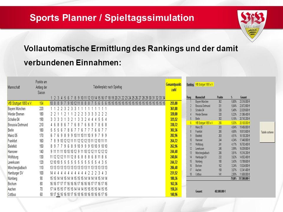Vollautomatische Ermittlung des Rankings und der damit verbundenen Einnahmen: Sports Planner / Spieltagssimulation