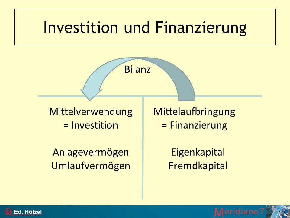 Investition und Finanzierung Bilanz Mittelverwendung = Investition Anlagevermögen Umlaufvermögen Mittelaufbringung = Finanzierung Eigenkapital Fremdka