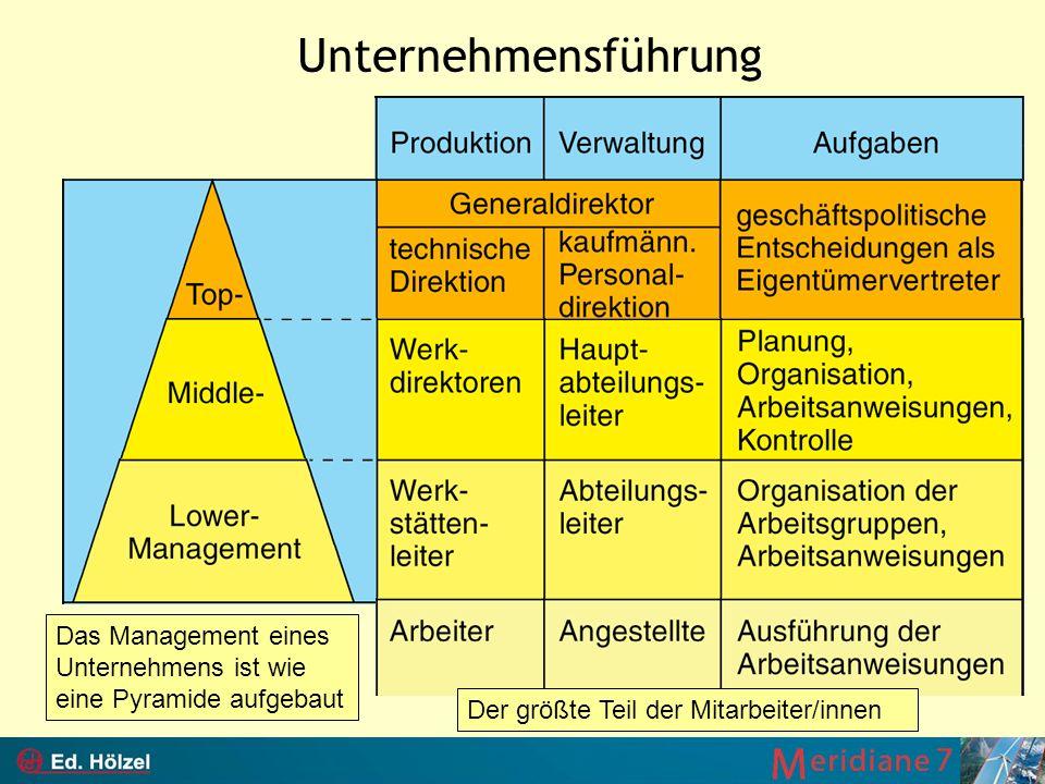 Das Management eines Unternehmens ist wie eine Pyramide aufgebaut Unternehmensführung Der größte Teil der Mitarbeiter/innen